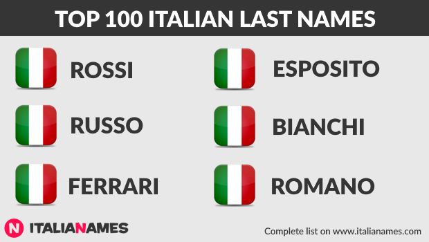 There Popular italian last names